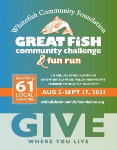 2021 Great Fish Community Challenge